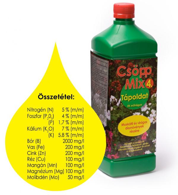 CSÖPP MIX 4