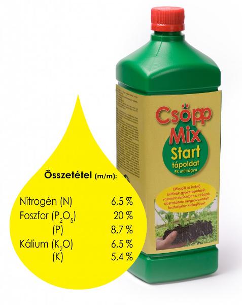 Csöpp-Mix tápoldat